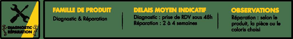 Délais diagnostic réparation