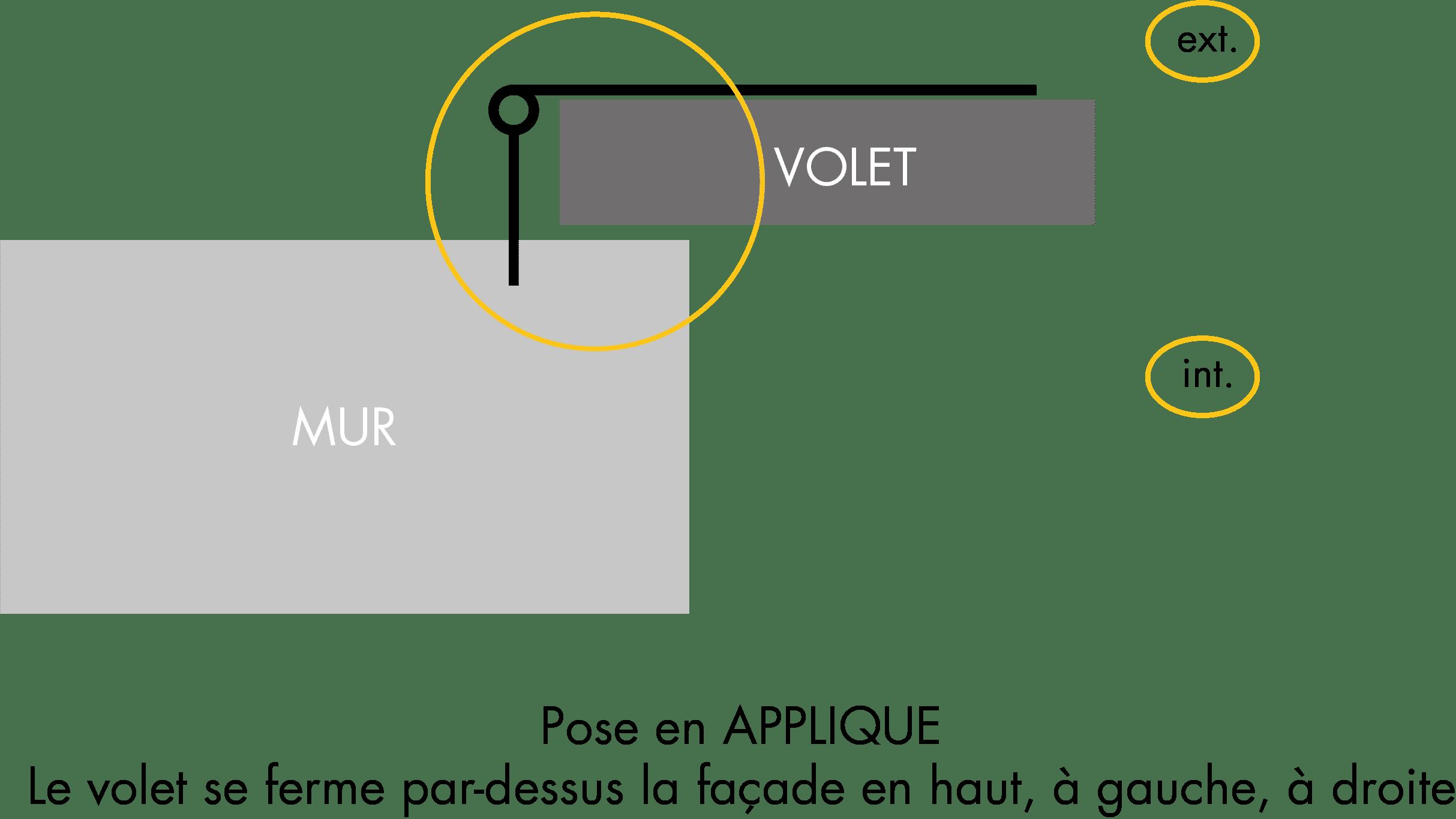 Pose en Applique - Volet battant