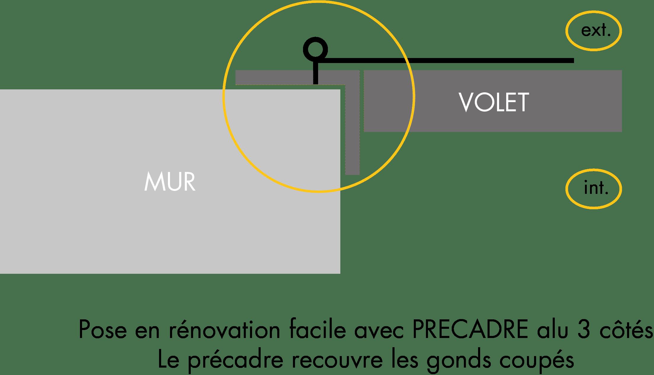Pose en rénovation - Volet Battant