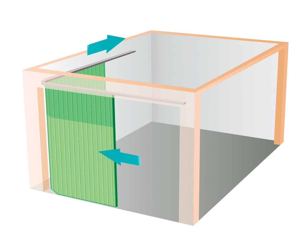 Porte de garage déplacement latéral à lames
