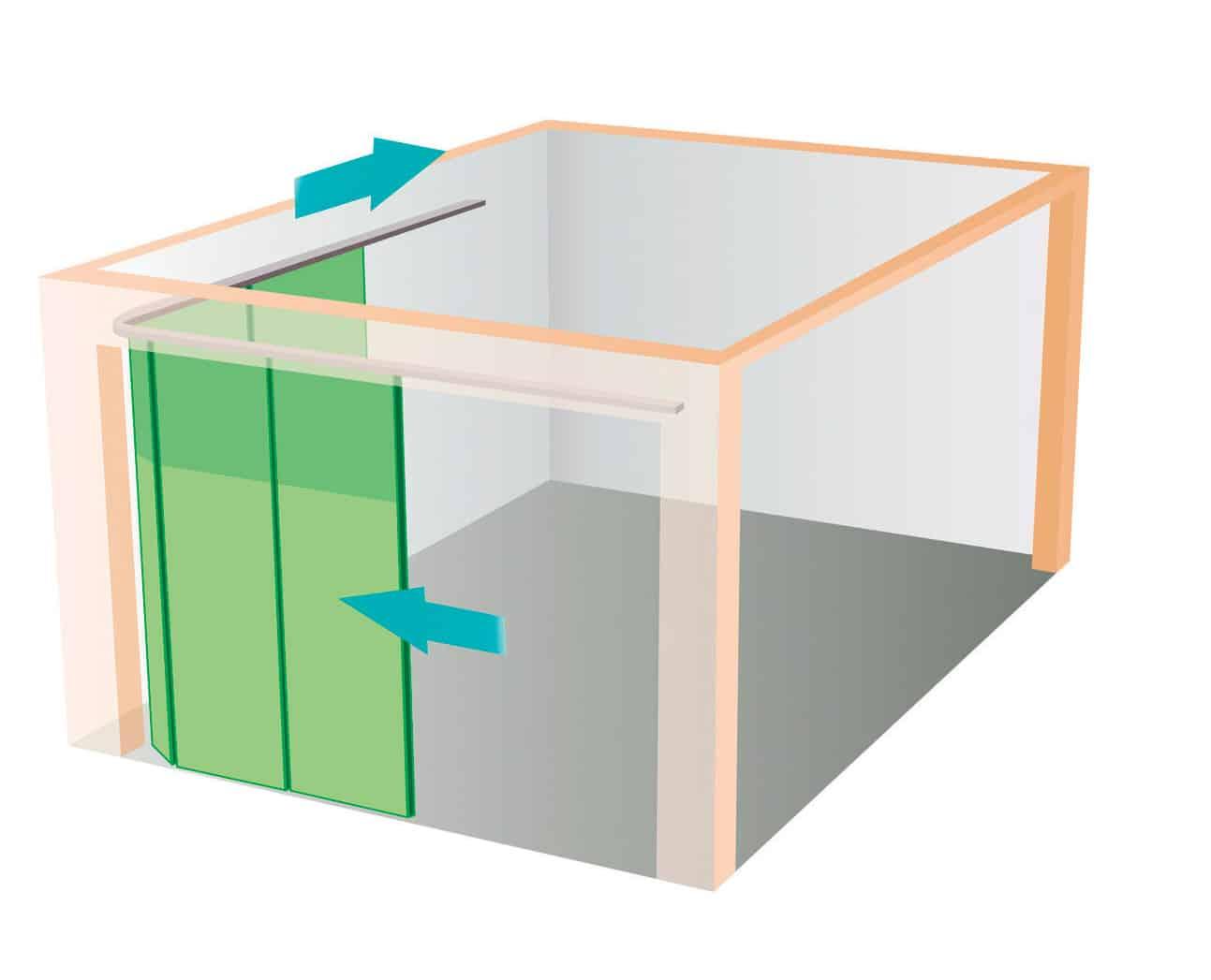 Porte de garage déplacement latéral sectionnel