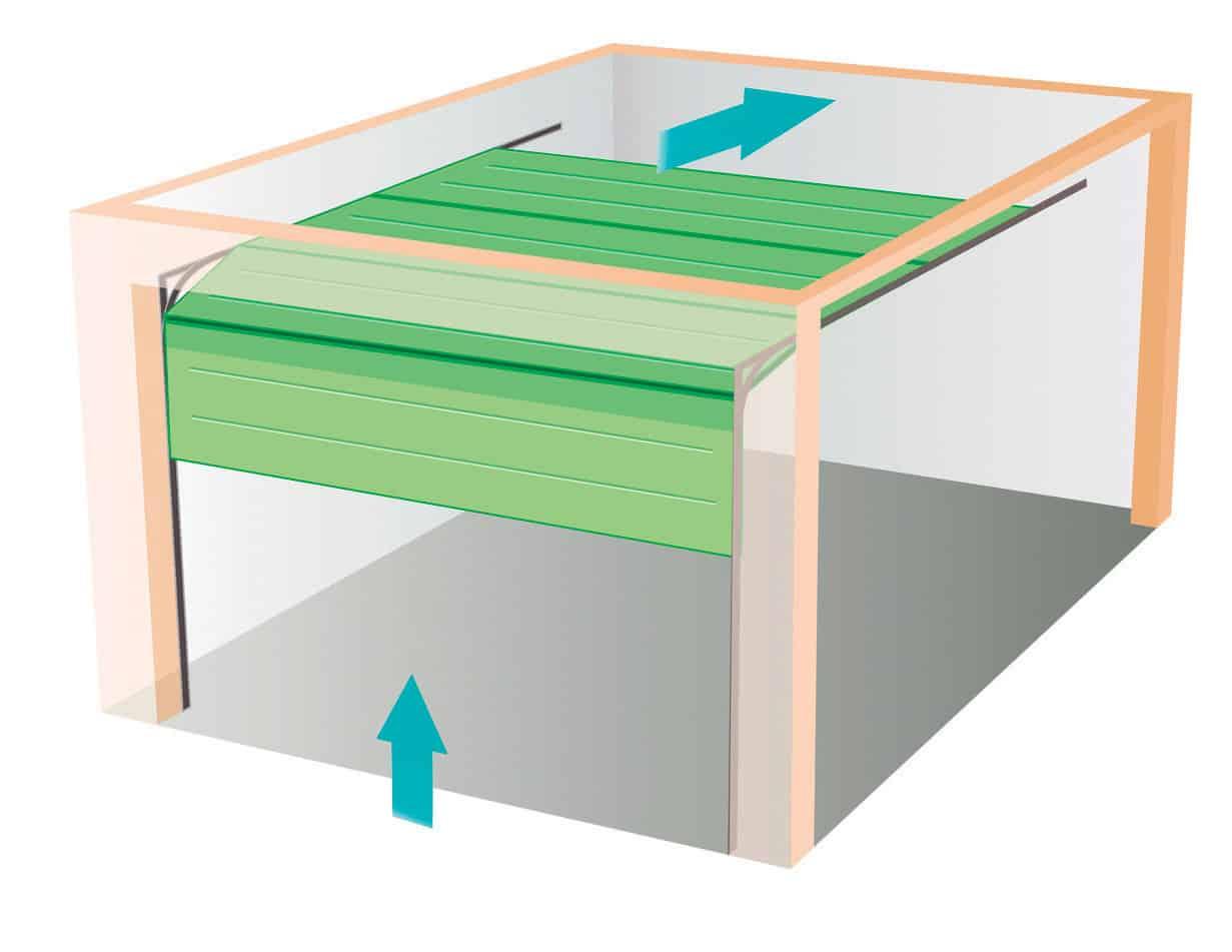 Porte de garage refoulement au plafond sectionnelle