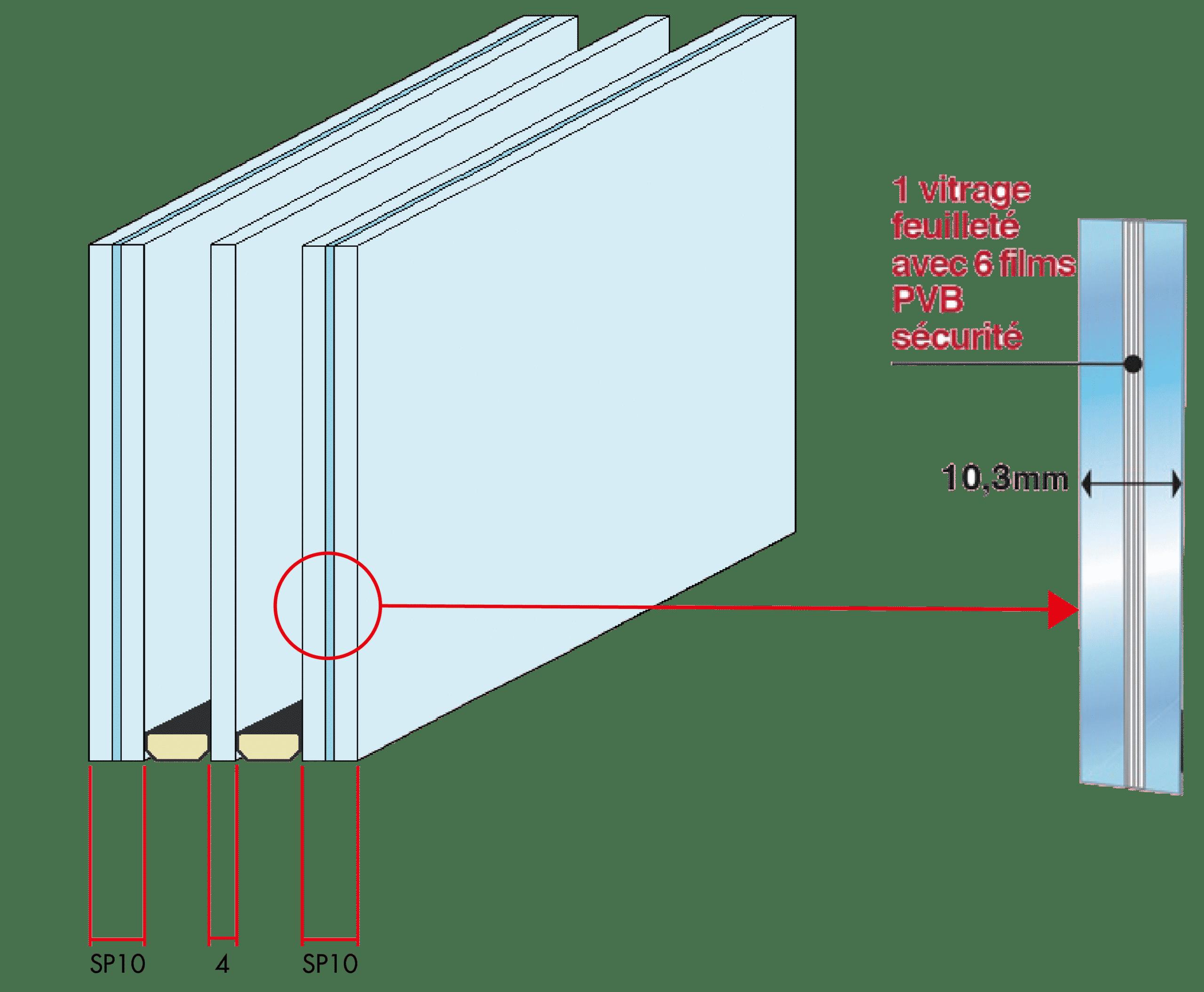 triple vitrage + PVB porte d'entrée